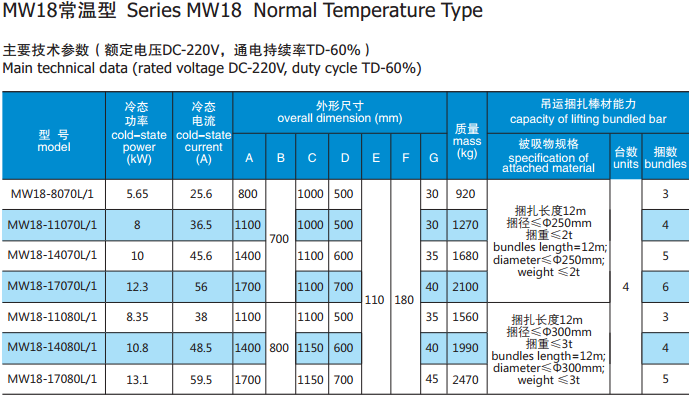 MW18 NORMAL TEMPERATUE.png