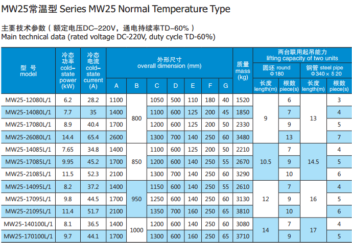 MW25 NORMAL TEMPERATURE.png
